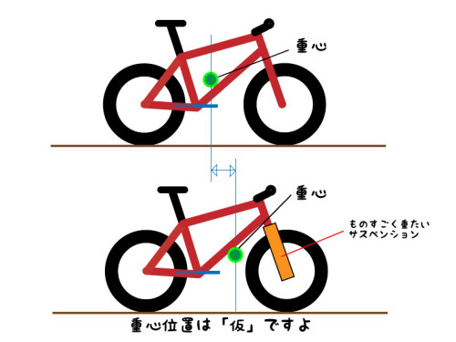jushin_bike