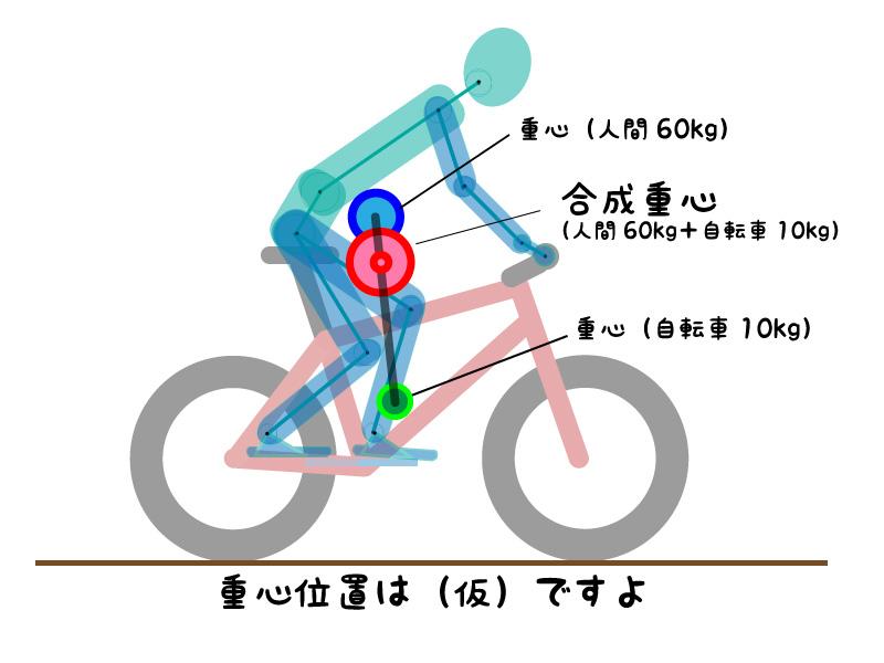自転車と重心