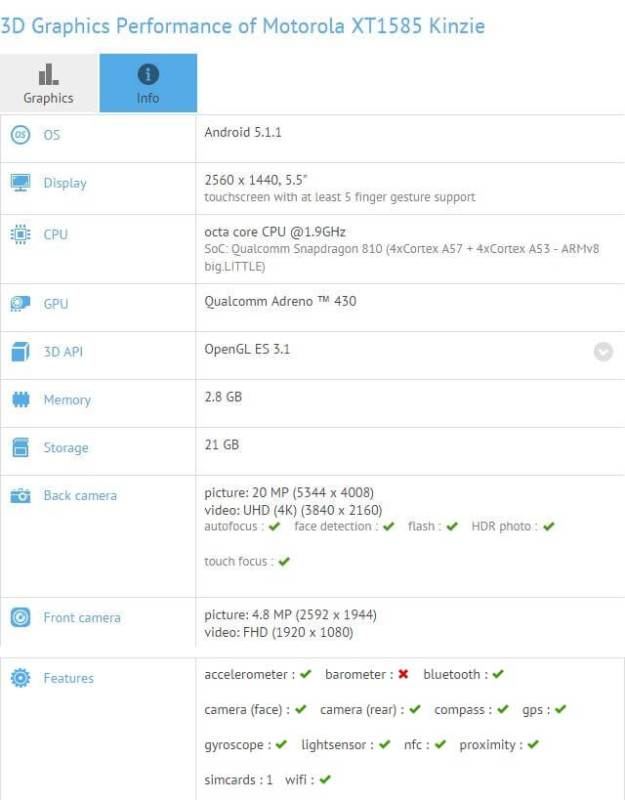 Motorola DROID Kinzie XT1585