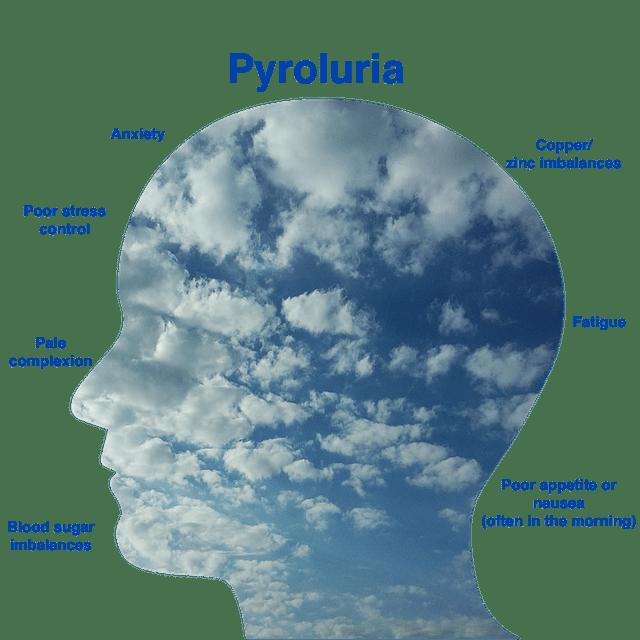 Pyroluria