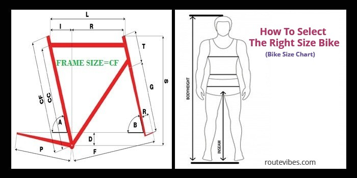 How To Select The Right Size Bike