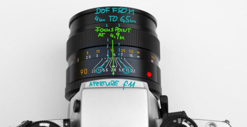 reading DOF from a lens