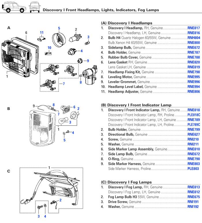 1998 range rover fuse box diagram rover auto fuse box 1998 land rover discovery fuel pump wiring diagram 1998 land rover discovery fuel pump wiring diagram