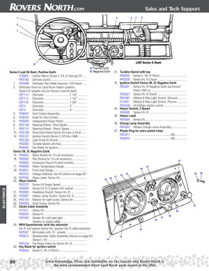 Series II, IIA, III, Electrical Dash | Rovers North  Land