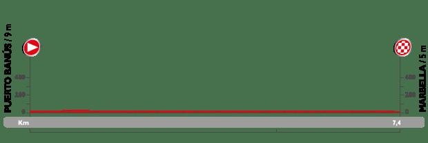 vuelta15-etap1
