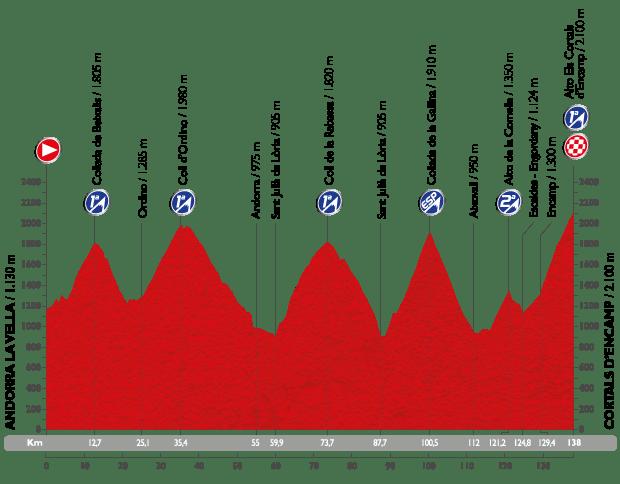 vuelta15-etap11