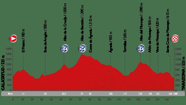 vuelta15-etap13