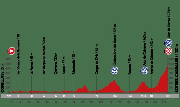 vuelta15-etap15