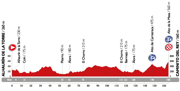vuelta15-etap2