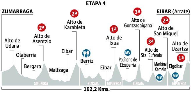 vasco2015-4