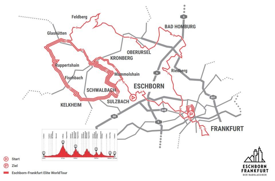 trasa Eschborn - Frankfurt 2018