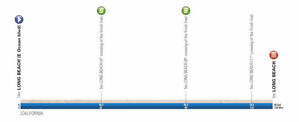 profil 1. etapu Tour of California 2018