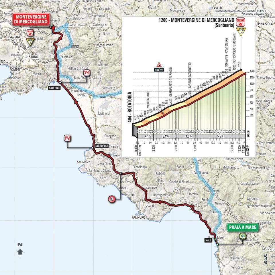 mapka 8. etapu Giro d'Italia 2018