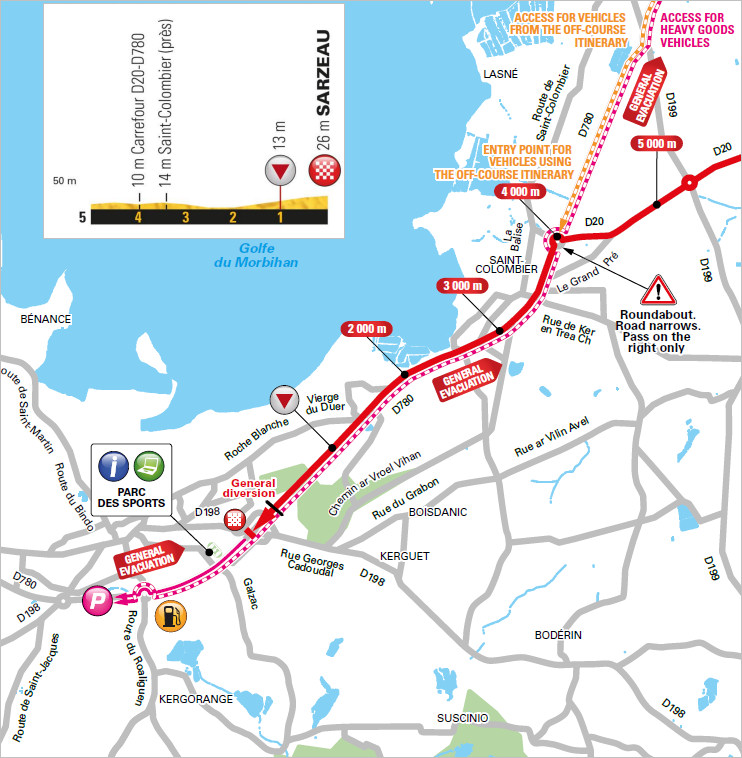trasa i przekrój końcówki 4. etapu Tour de France 2018