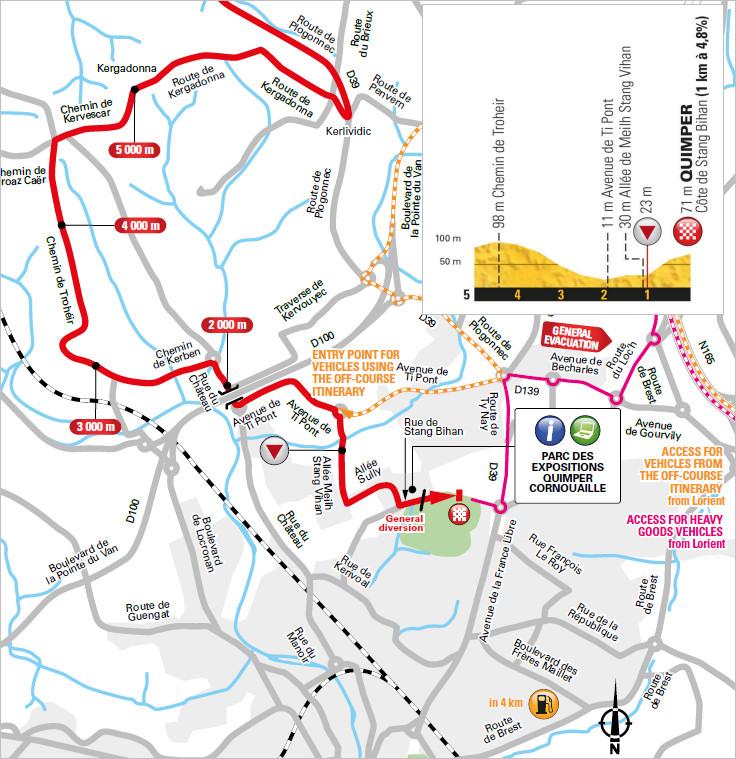 trasa i przekrój końcówki 5. etapu Tour de France 2018