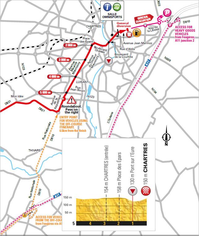 trasa i przekrój końcówki 7. etapu Tour de France 2018
