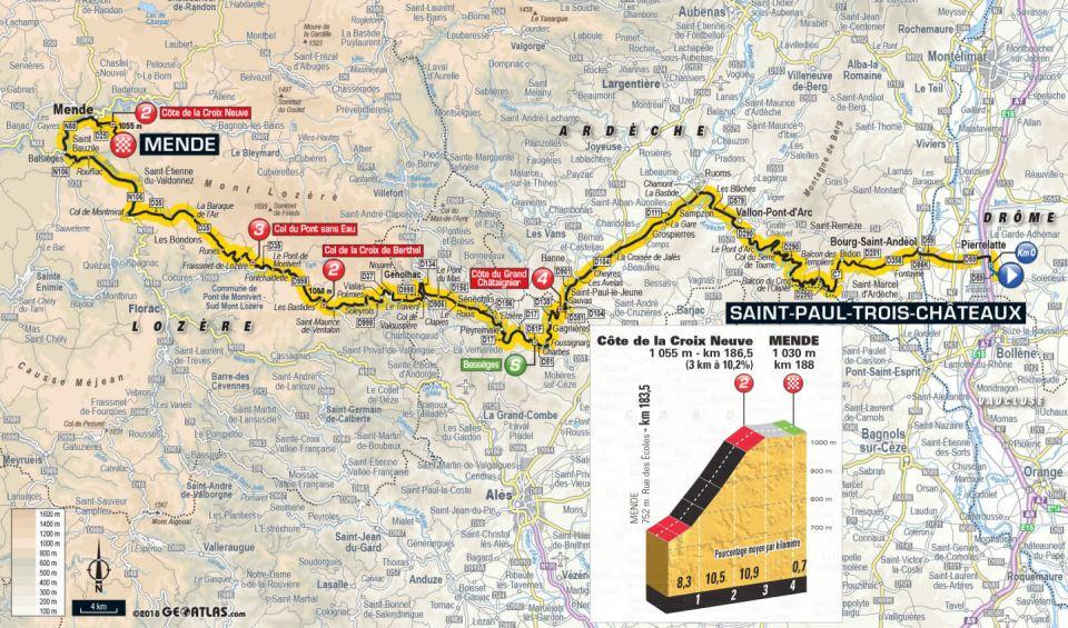trasa 14. etapu Tour de France 2018