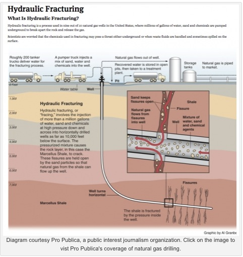 Colorado: Shell Gets OK For Fracking In Spanish Peaks