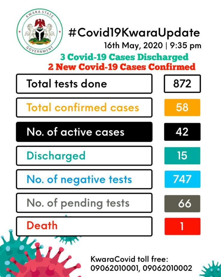 JUST IN.... KWARA CONFIRMS 2 COVID-19 CASES