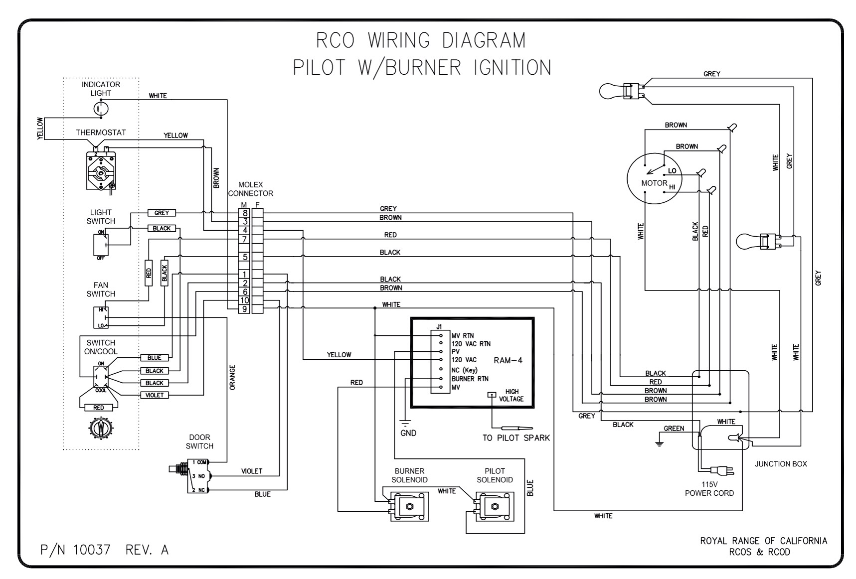 Gas Stove Wiring Diagrams