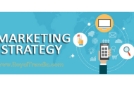 Key Elements of an Effective 	Marketing Strategy