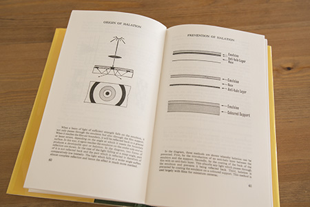 Figure 1: Sample of the illustrations in the book.