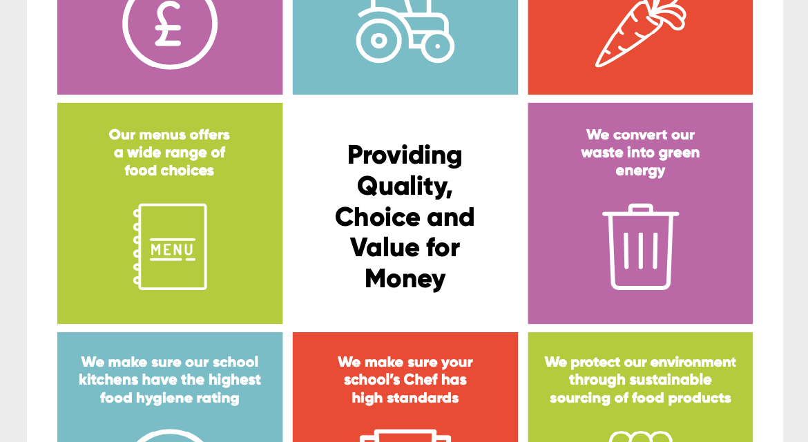 8 GOOD REASONS TO CHOOSE BSCS SCHOOL MEALS FOR YOUR CHILD…