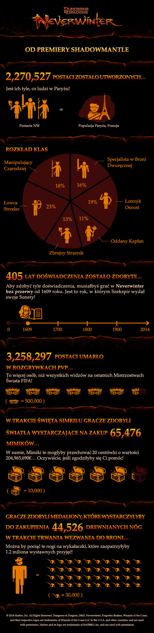 nw_infographics_shadowmantle_PL
