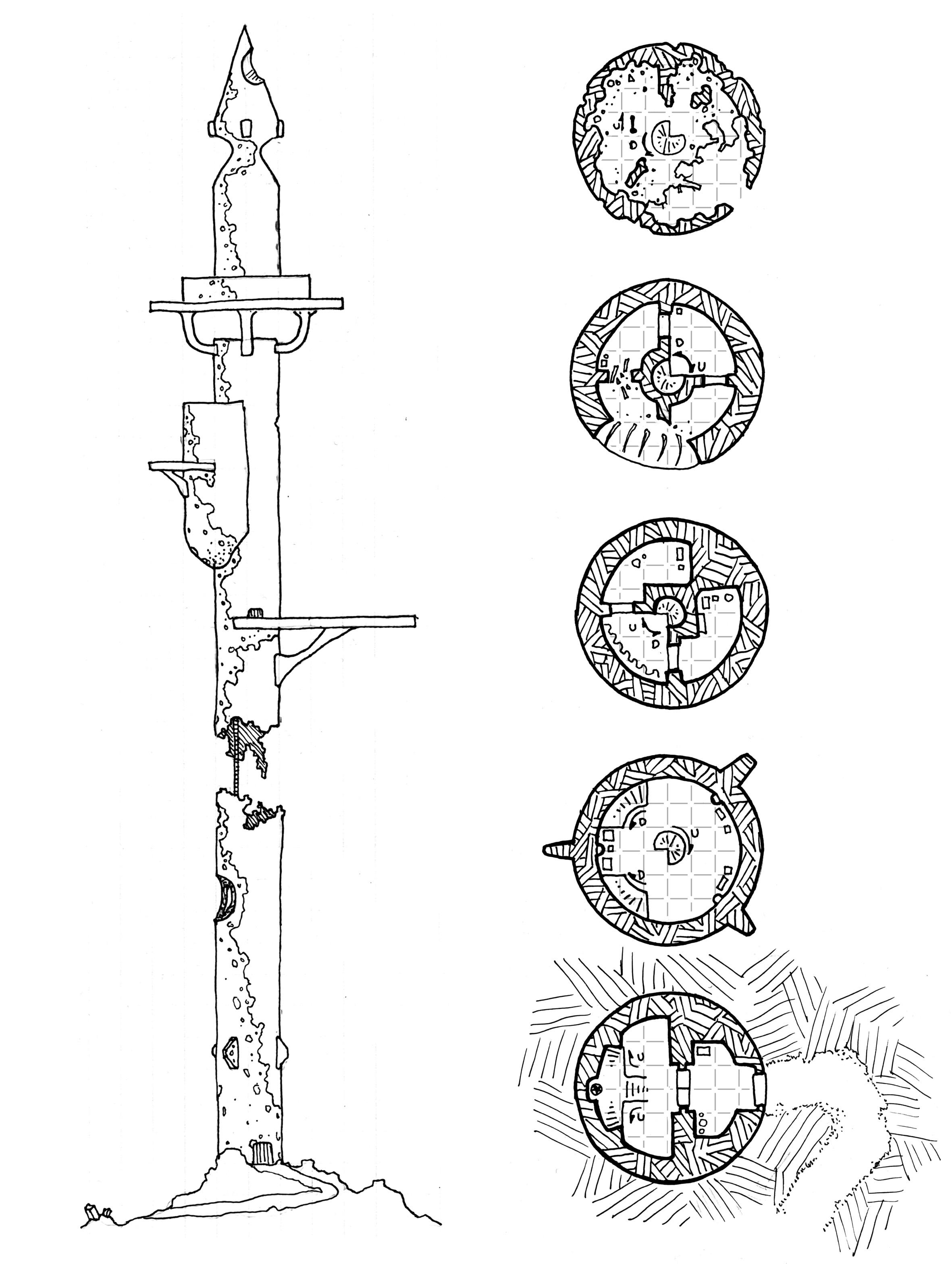Dungeons And Dragons Map Symbols | Wiring Diagram Database