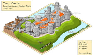 SM Castles