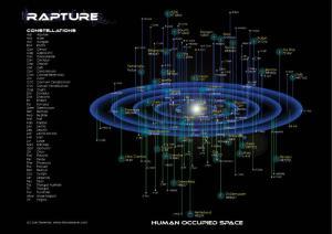Rapture Galaxy Map