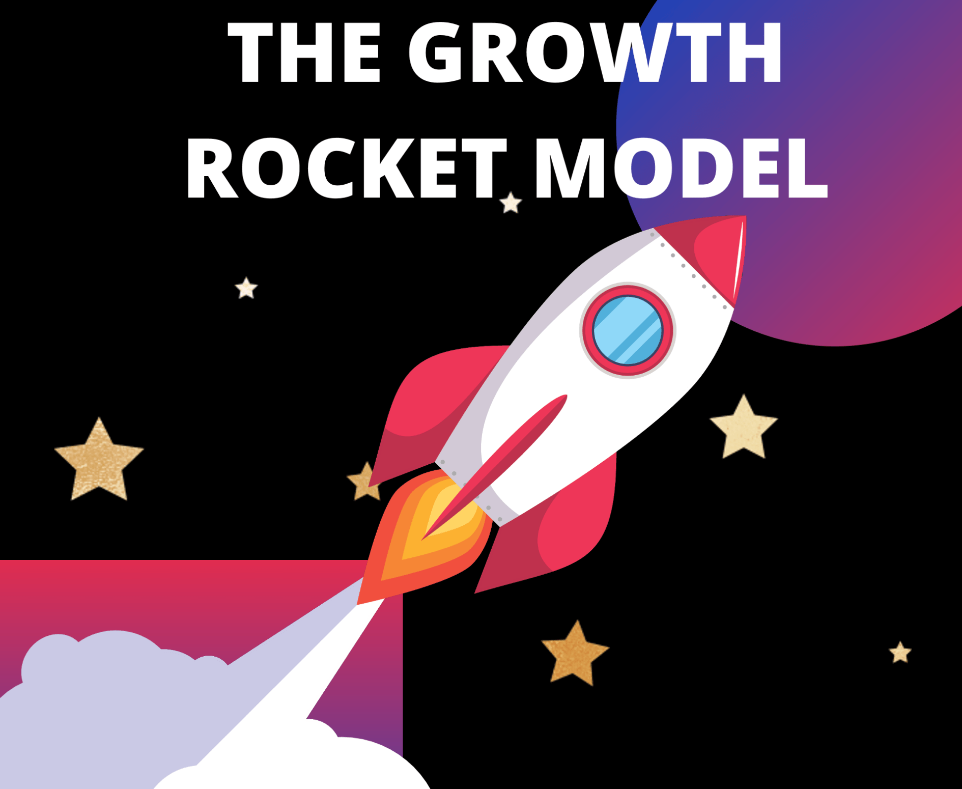 Growth Rocket Model – Scaling App Marketing Activities Efficiently