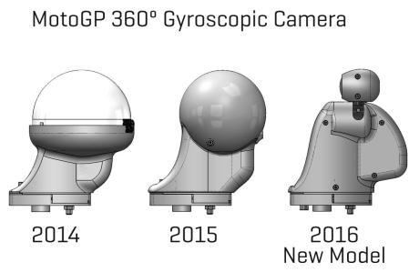 gyroscopic camera