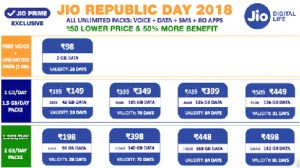 Jio New Plans 2018