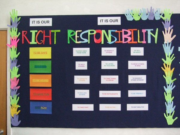 Rights and Responsibilities | 4DC's Blog