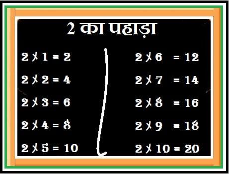 2 का पहाड़ा सीखिए | 2 Ka Pahada English & Hindi Mein (2ka Pahada)