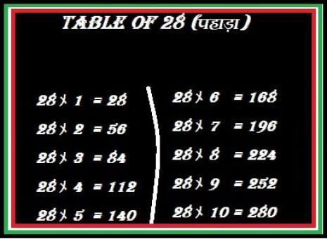 28 का पहाड़ा | Table of 28 | 28ka Table | 28 Ka Table | 28 ka Pahada