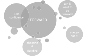forward coaching