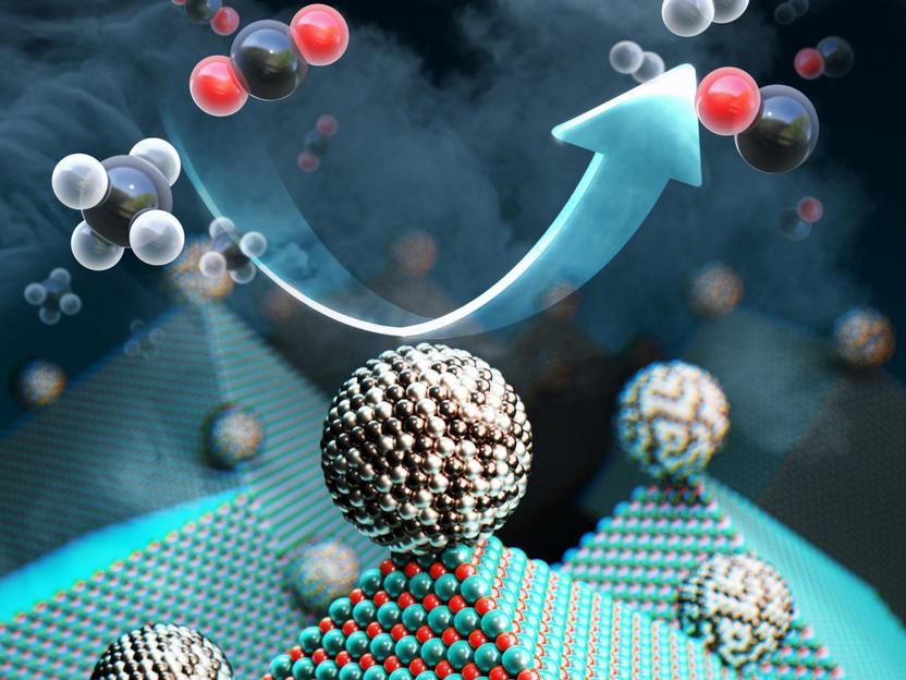 Neuer Katalysator recycelt Treibhausgase in Kraftstoff und Wasserstoff