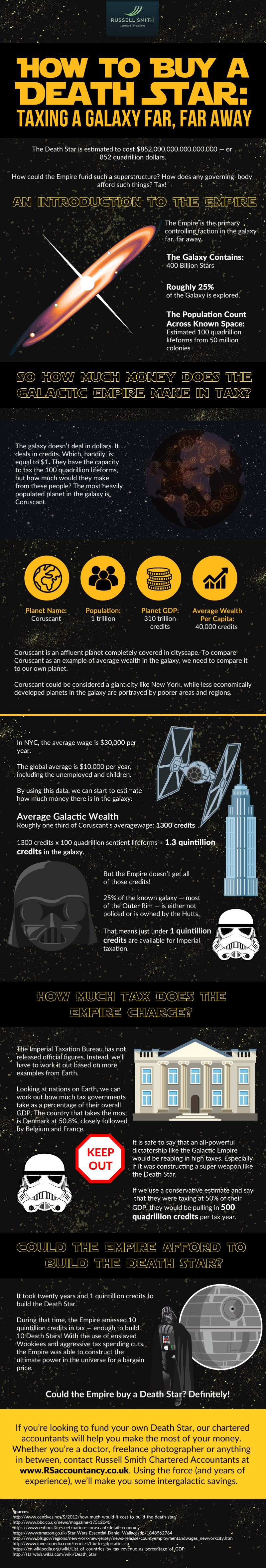 An infographic on buying a Death Star from a Chartered Accountant's point of view