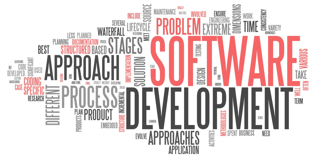 Word cloud featuring software development, approach, process, and more