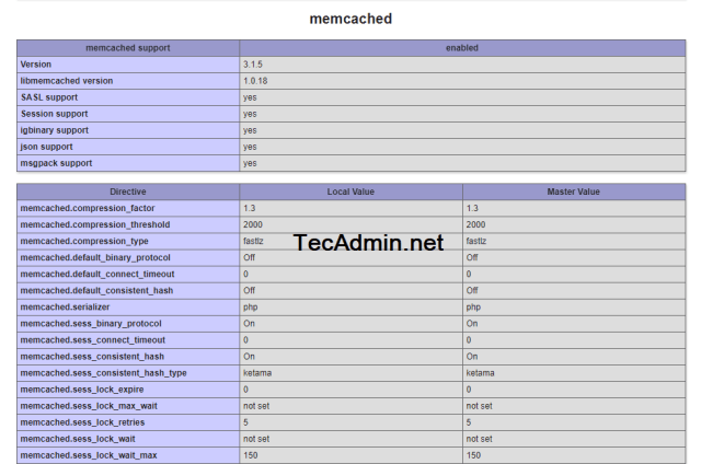 Installing Memcached CentOS 8