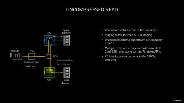 nvidia-geforce-rtx-30-series-deep-dive_rtx-3080_rtx-3090_rtx-3070_ampere-ga102_ampere-ga104_gpu_graphics-cards_34