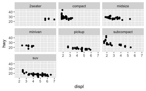 TagTeam :: ggplot2 2 2 0 - R-bloggers - Statistics and