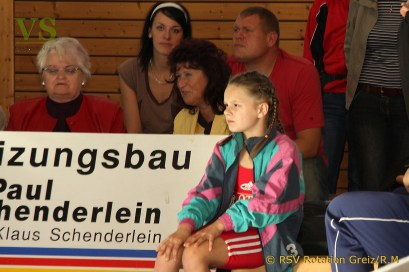 Jugendliga Mitteldeutschland: RSV Rotation Greiz gegen FC Erzgebirge Aue endet 36:4