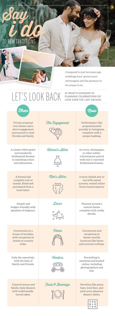 The-Black-Tuxe-Wedding-Planning-Infographic-RSVPify
