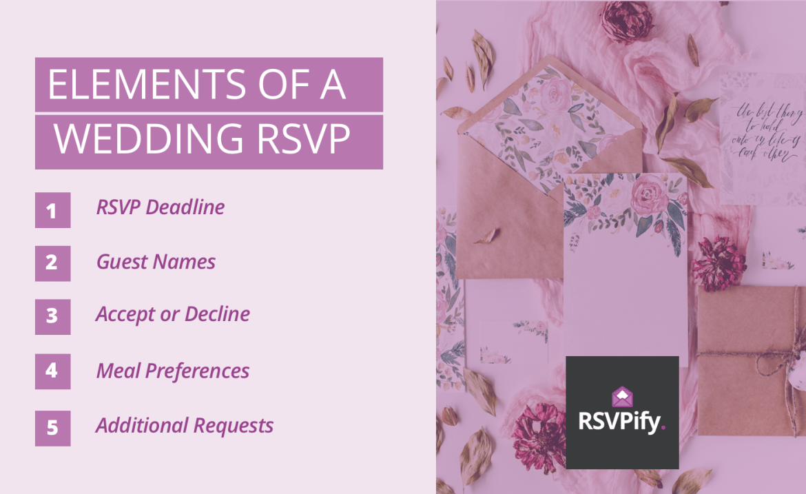 wedding rsvp wording guide 2019 online traditional funny rsvpify