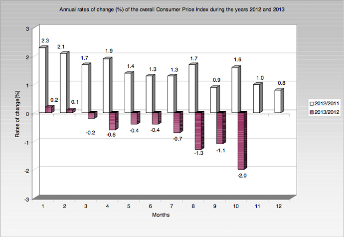 image from www.statistics.gr