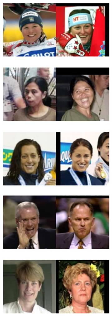 Algunas de las personas que confundieron los sistemas de reconocimiento facial en la base de datos de Labeled Faces in the Wild