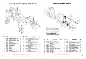 Garden Tiller Parts List | Fasci Garden